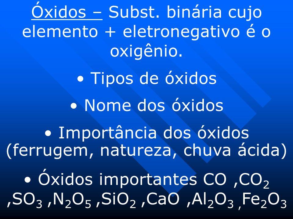 Óxidos – Subst. binária cujo elemento + eletronegativo é o oxigênio.