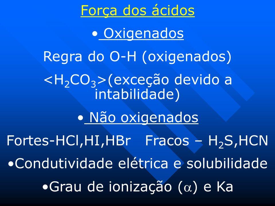 Regra do O-H (oxigenados) <H2CO3>(exceção devido a intabilidade)
