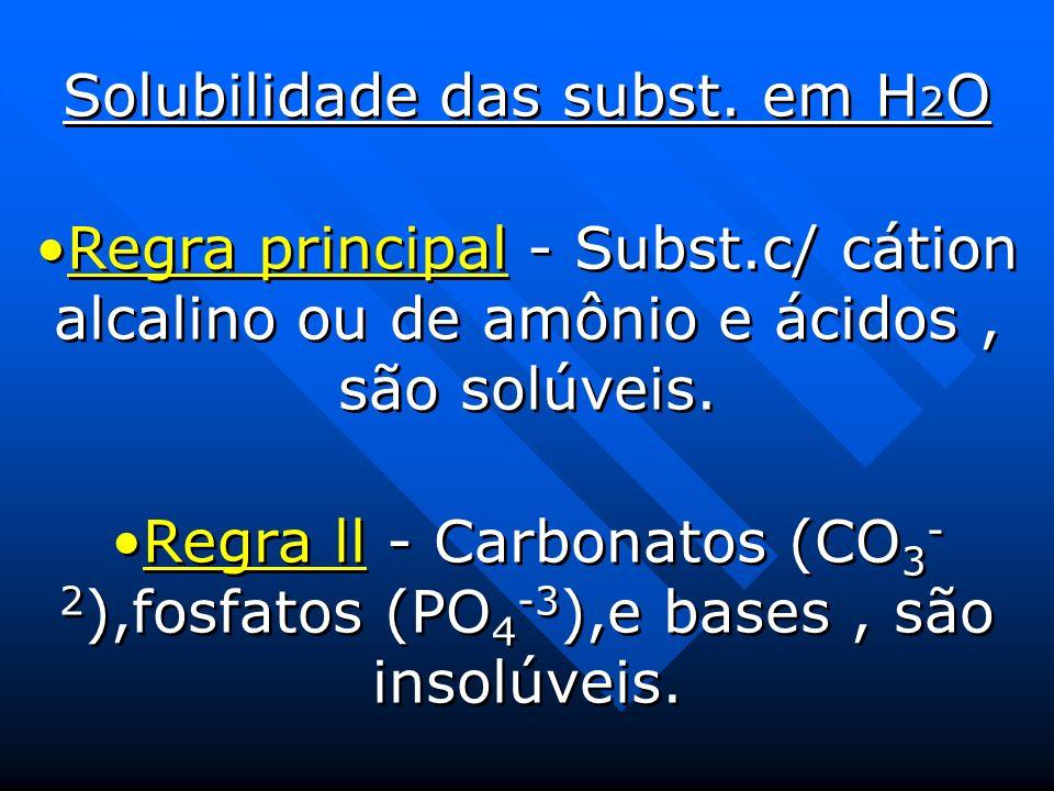 Solubilidade das subst. em H2O