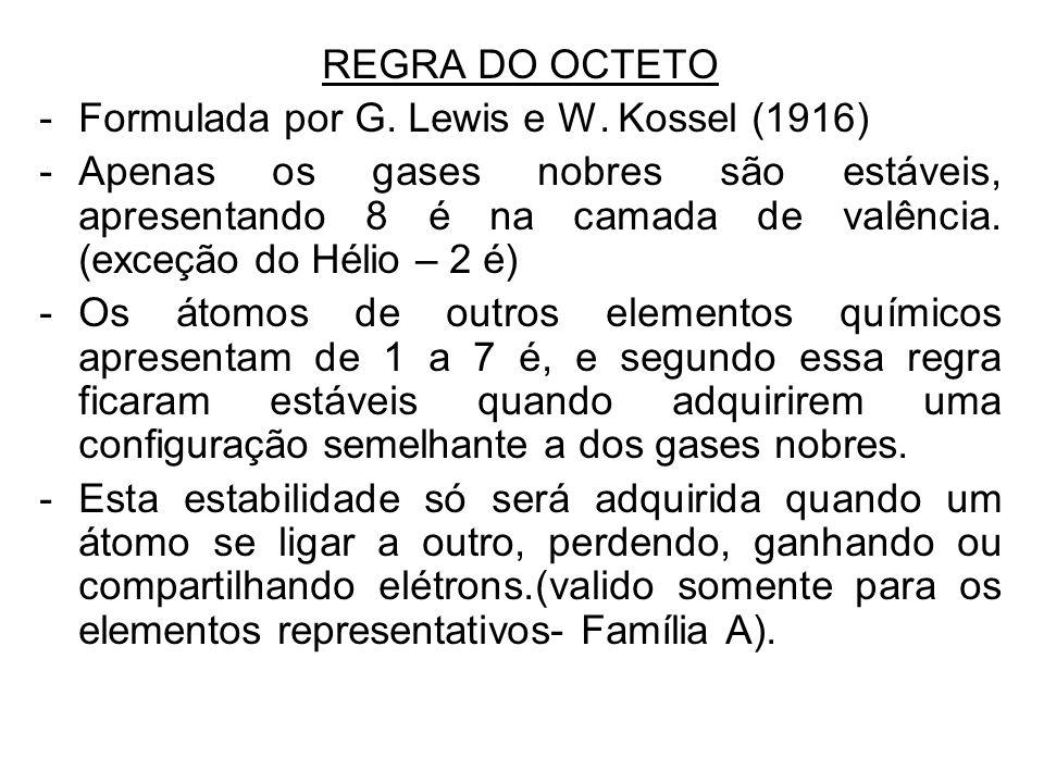REGRA DO OCTETO Formulada por G. Lewis e W. Kossel (1916)