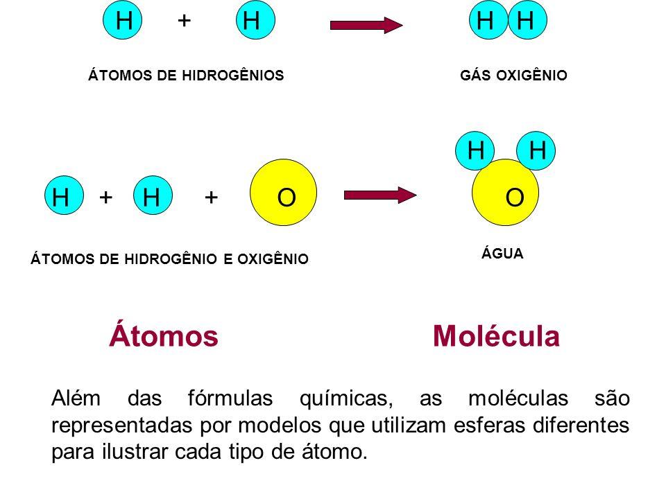 Átomos Molécula H + H H H H H H + H + O O