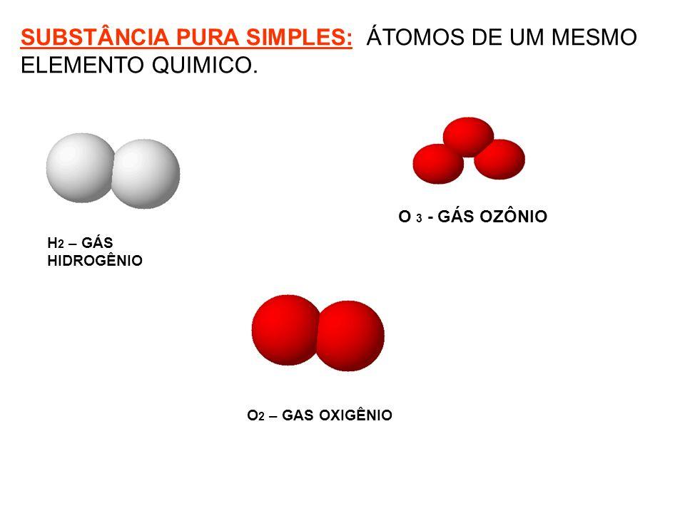 SUBSTÂNCIA PURA SIMPLES: ÁTOMOS DE UM MESMO ELEMENTO QUIMICO.