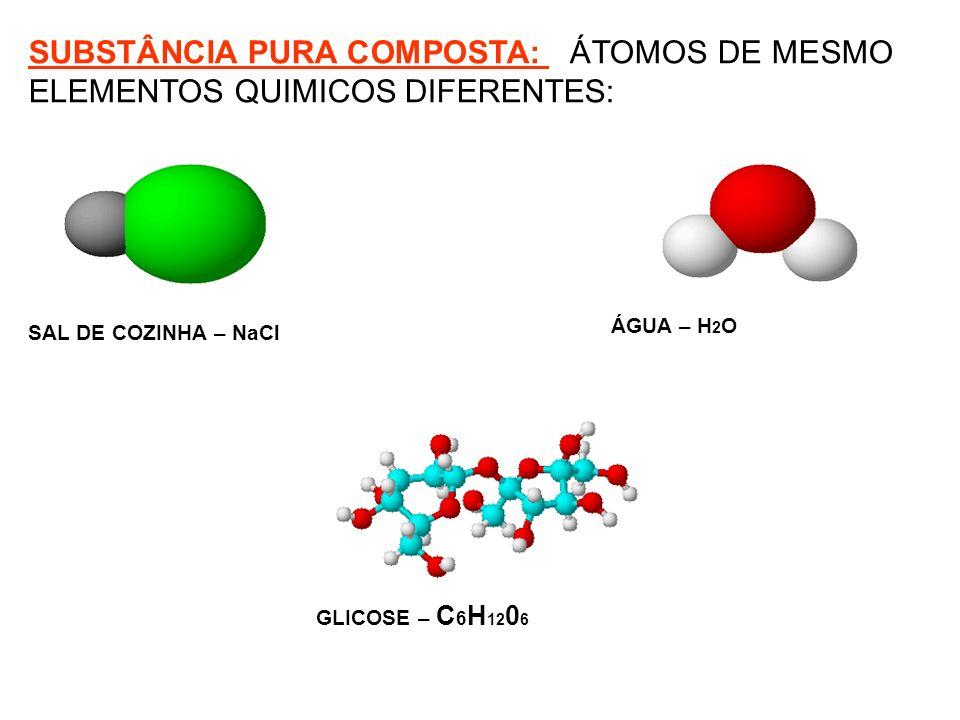 SUBSTÂNCIA PURA COMPOSTA: ÁTOMOS DE MESMO ELEMENTOS QUIMICOS DIFERENTES: