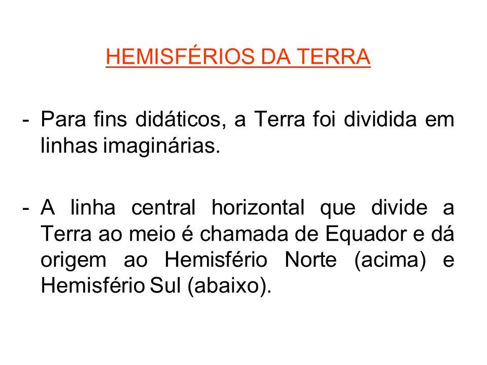 HEMISFÉRIOS DA TERRA Para fins didáticos, a Terra foi dividida em linhas imaginárias.