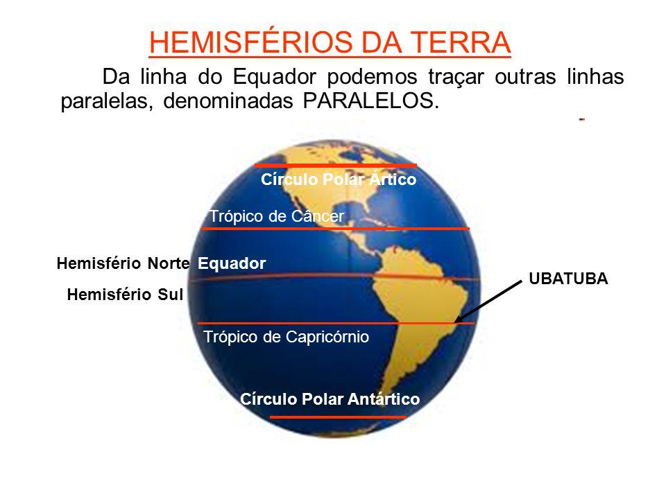 HEMISFÉRIOS DA TERRA Da linha do Equador podemos traçar outras linhas paralelas, denominadas PARALELOS.