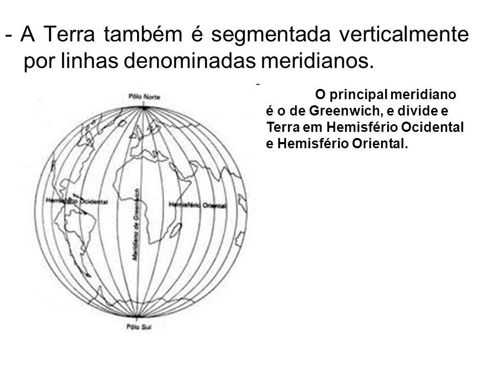- A Terra também é segmentada verticalmente por linhas denominadas meridianos.