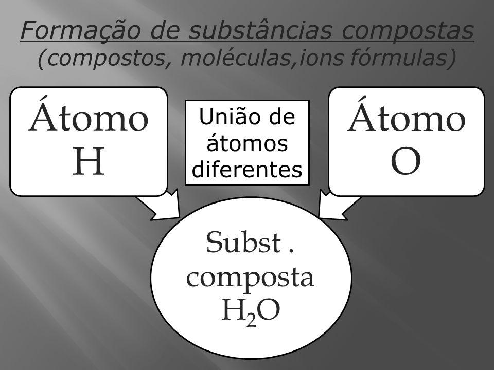 Formação de substâncias compostas (compostos, moléculas,ions fórmulas)