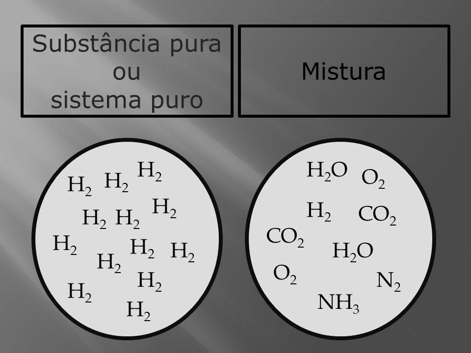 Substância pura ou sistema puro Mistura H2 H2O O2 H2 H2 H2 H2 CO2 H2