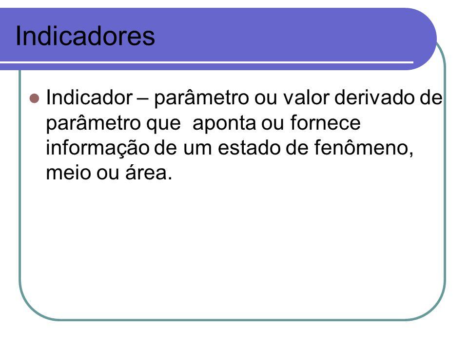 Indicadores Indicador – parâmetro ou valor derivado de parâmetro que aponta ou fornece informação de um estado de fenômeno, meio ou área.