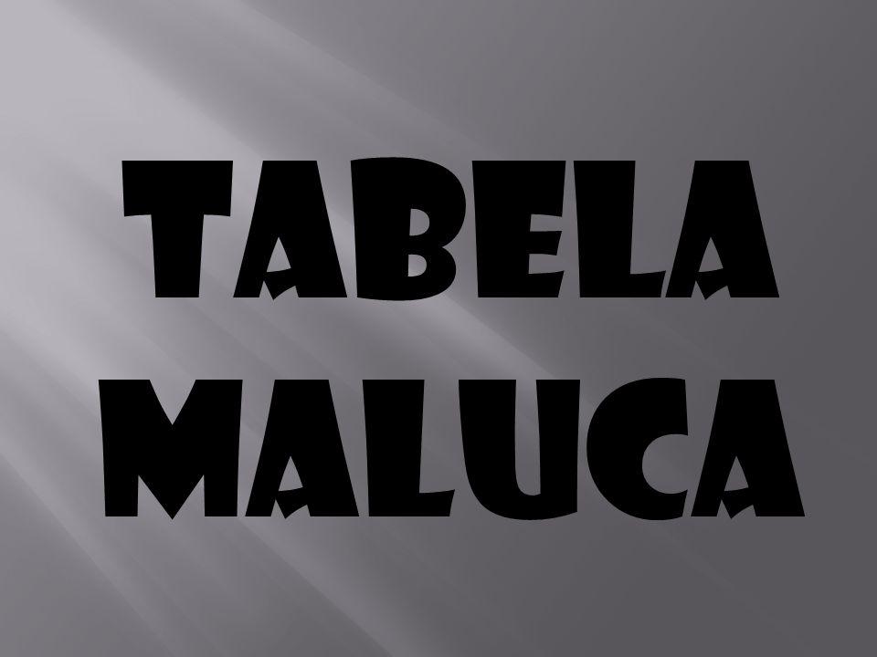Tabela Maluca
