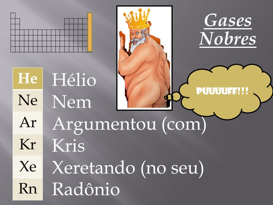 Gases Nobres Hélio Nem Argumentou (com) Kris Xeretando (no seu)