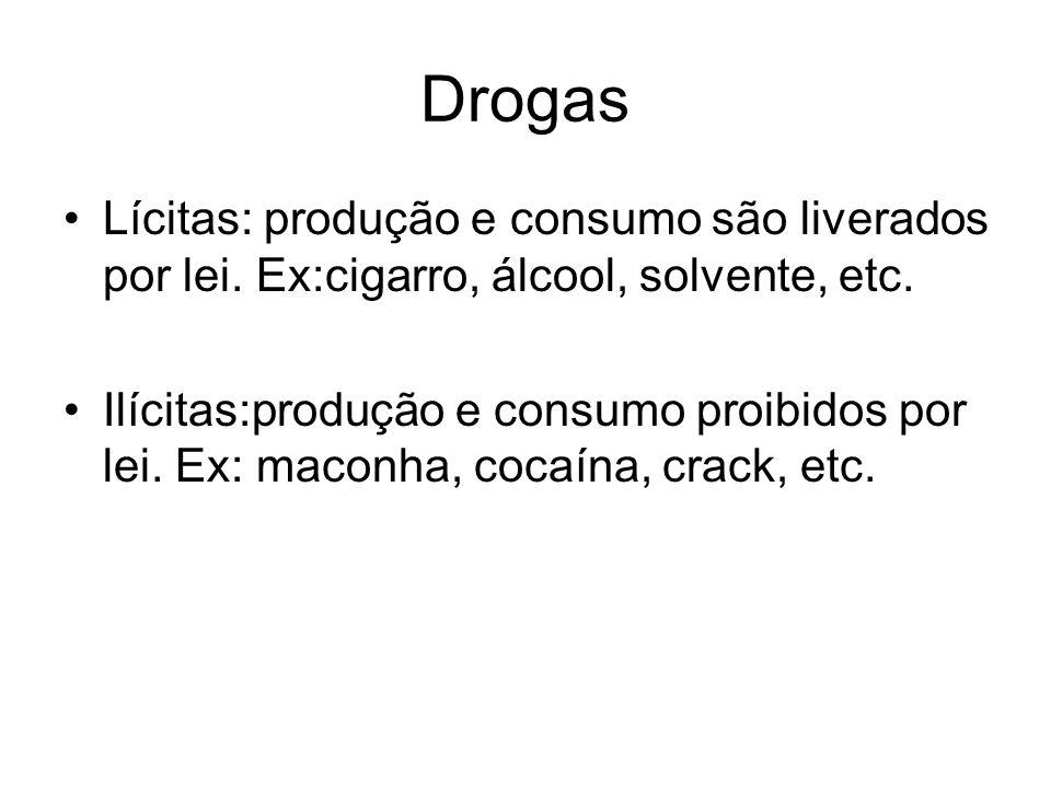 Drogas Lícitas: produção e consumo são liverados por lei. Ex:cigarro, álcool, solvente, etc.