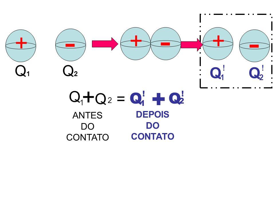 - - - + + + + + Q1 Q2 Q Q Q Q = Q Q DEPOIS DO CONTATO ANTES DO CONTATO