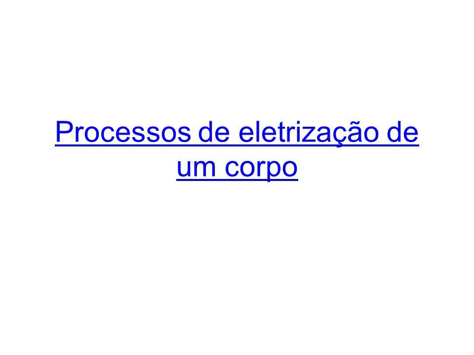Processos de eletrização de um corpo