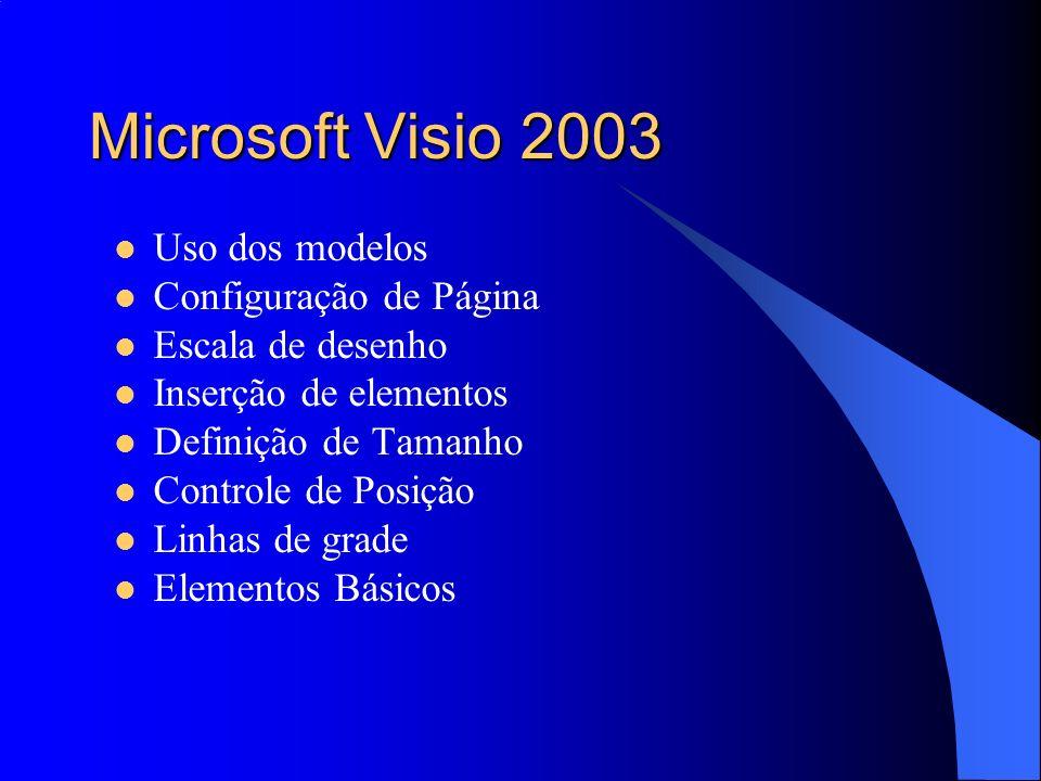 Microsoft Visio 2003 Uso dos modelos Configuração de Página