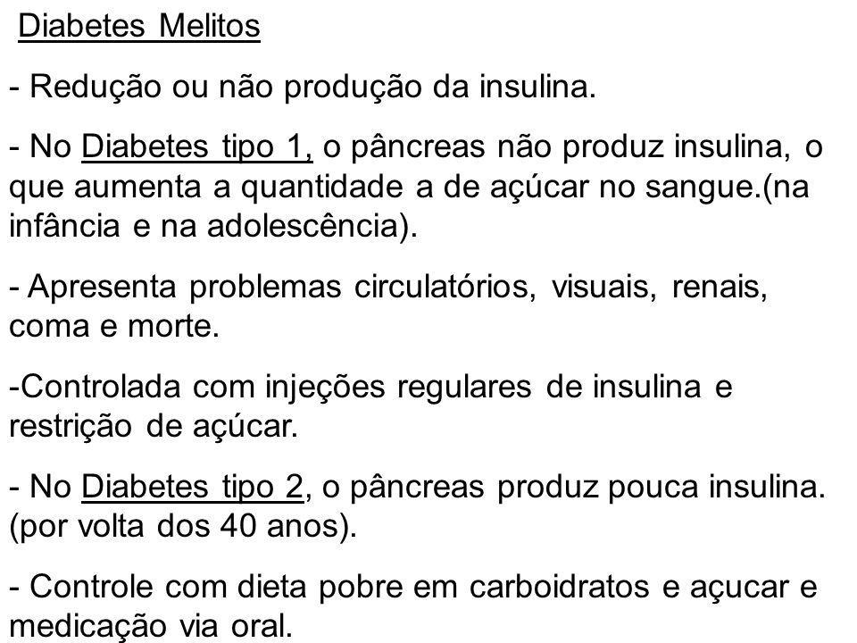 Diabetes Melitos Redução ou não produção da insulina.