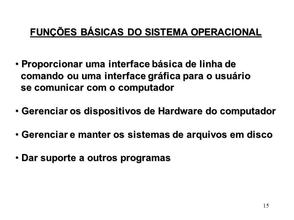 FUNÇÕES BÁSICAS DO SISTEMA OPERACIONAL