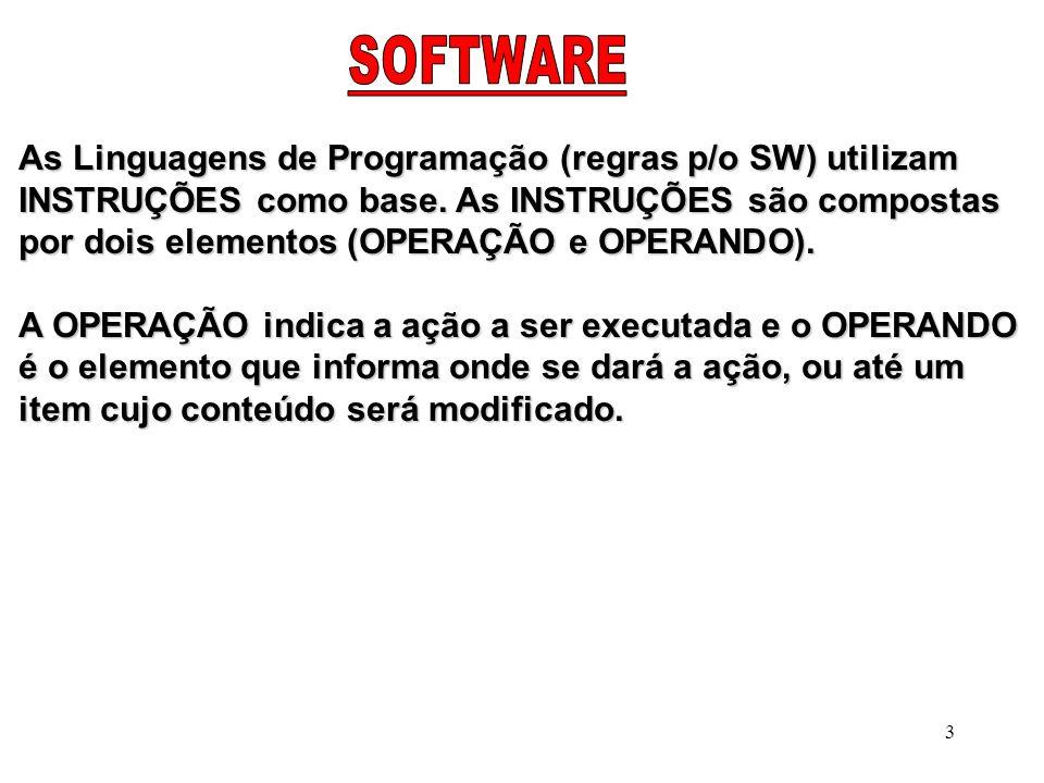 As Linguagens de Programação (regras p/o SW) utilizam