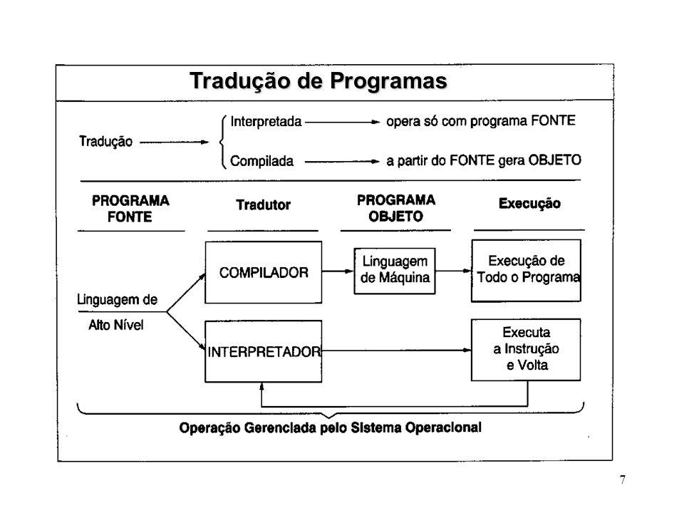Tradução de Programas