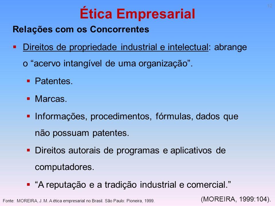Ética Empresarial Relações com os Concorrentes