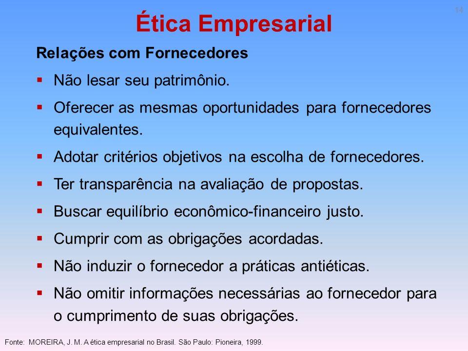 Ética Empresarial Relações com Fornecedores Não lesar seu patrimônio.
