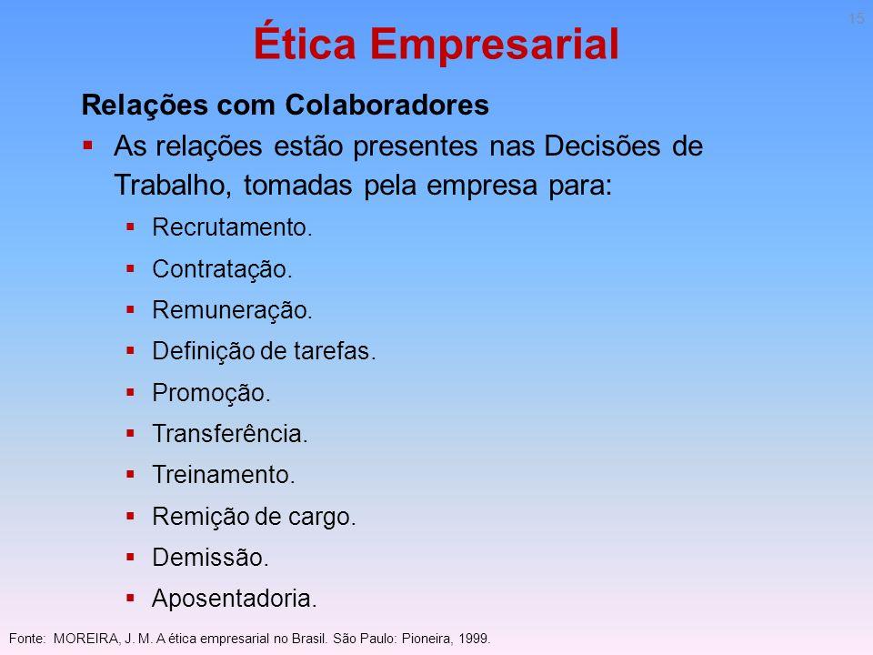 Ética Empresarial Relações com Colaboradores