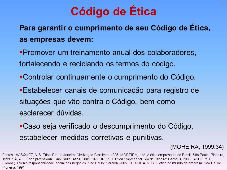 Código de Ética Para garantir o cumprimento de seu Código de Ética, as empresas devem: