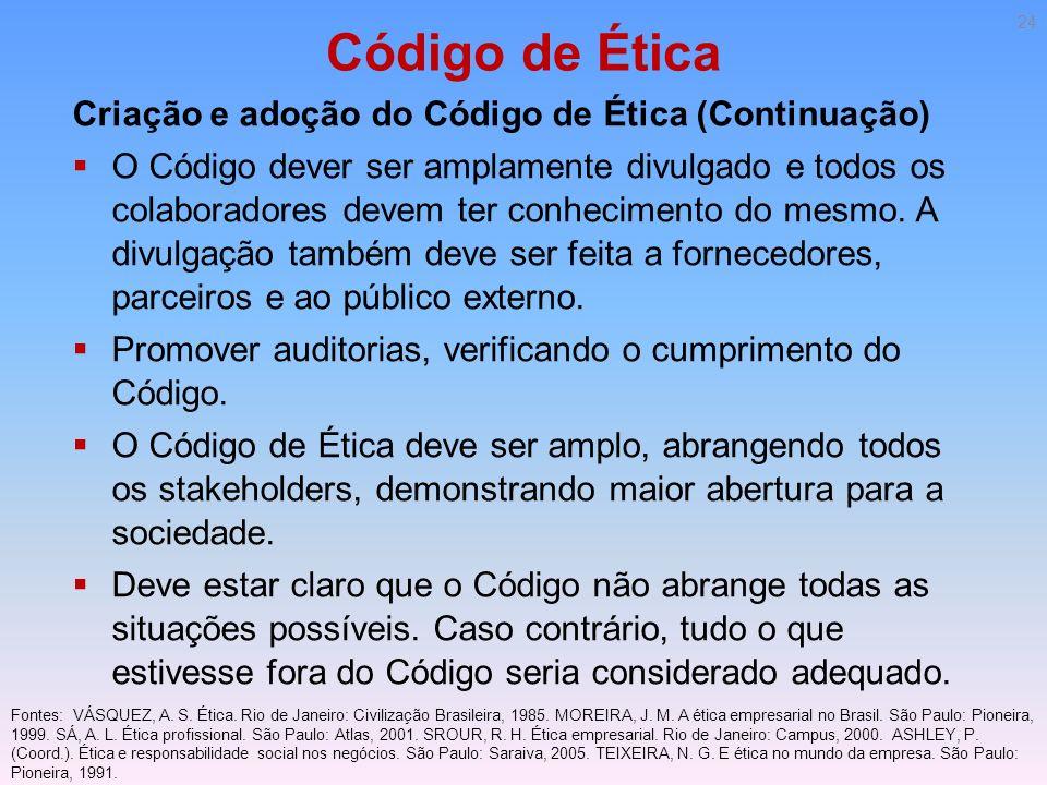 Código de Ética Criação e adoção do Código de Ética (Continuação)