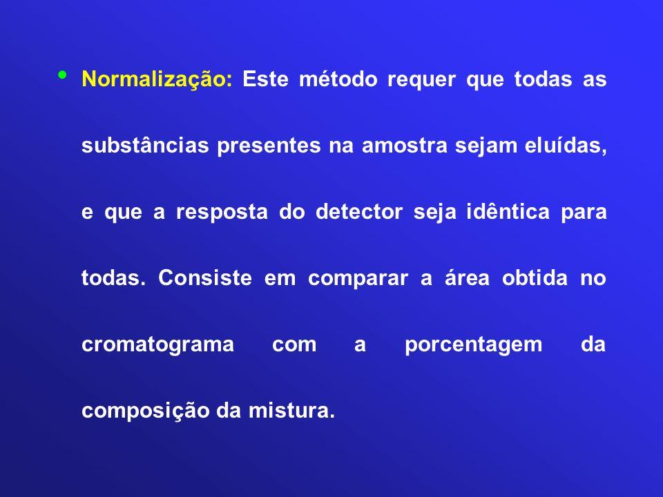 Normalização: Este método requer que todas as substâncias presentes na amostra sejam eluídas, e que a resposta do detector seja idêntica para todas.