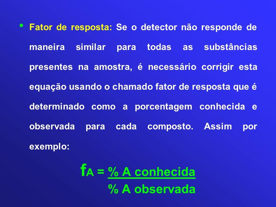 fA = % A conhecida % A observada