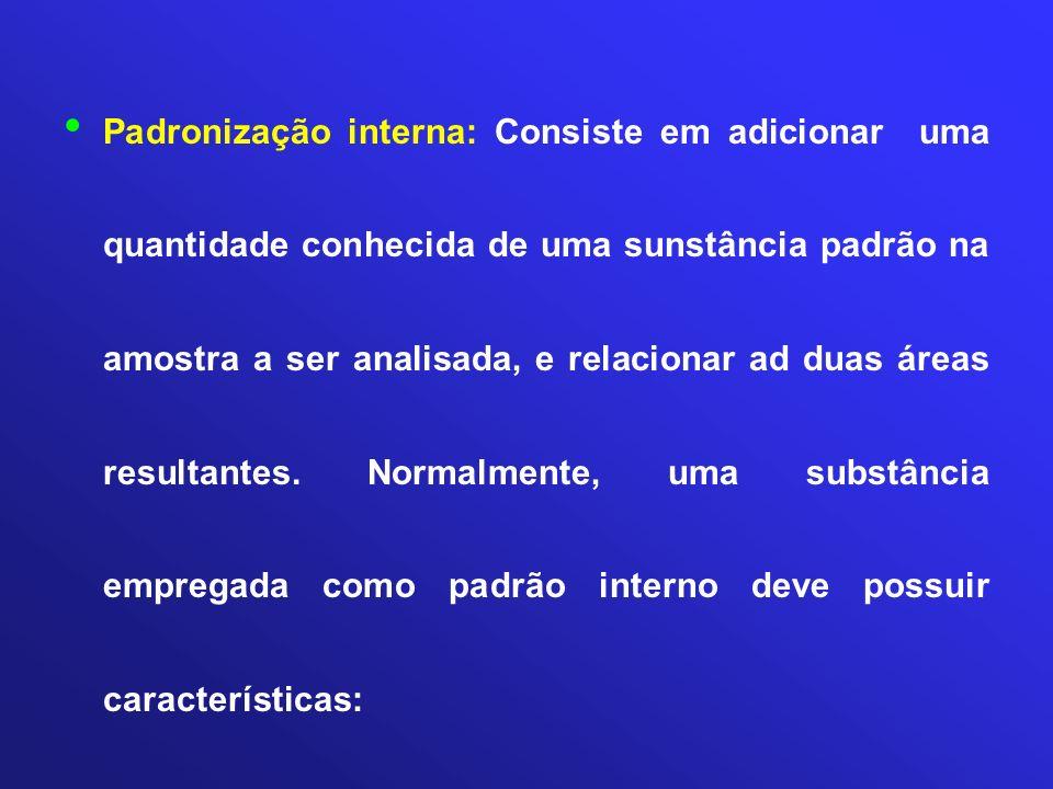 Padronização interna: Consiste em adicionar uma quantidade conhecida de uma sunstância padrão na amostra a ser analisada, e relacionar ad duas áreas resultantes.