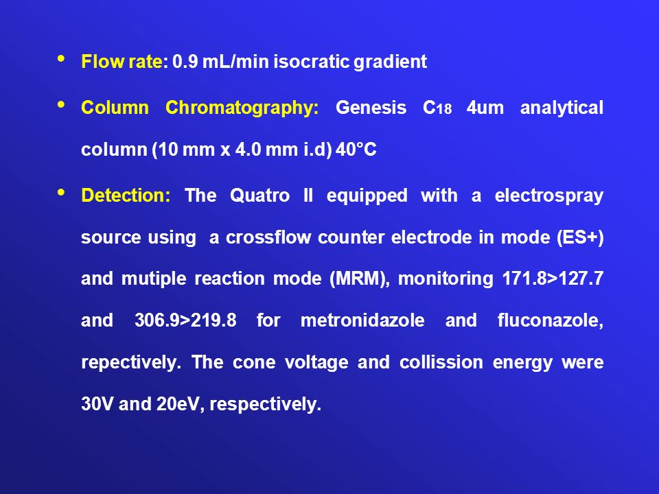 Flow rate: 0.9 mL/min isocratic gradient