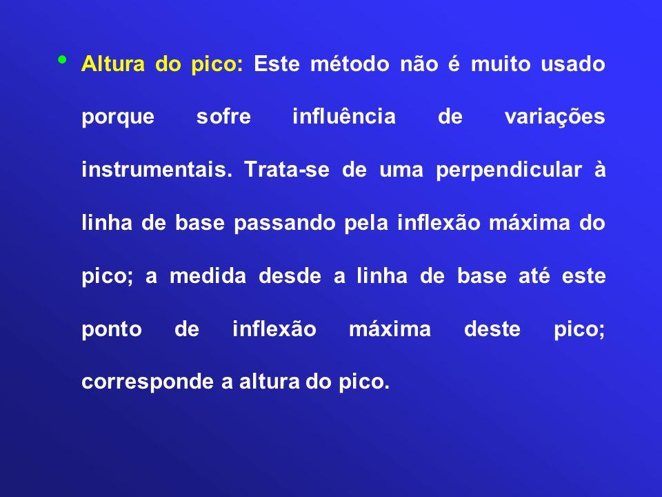 Altura do pico: Este método não é muito usado porque sofre influência de variações instrumentais.