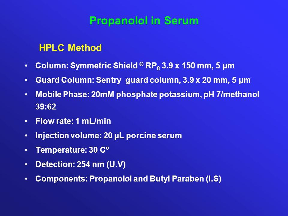 Propanolol in Serum HPLC Method