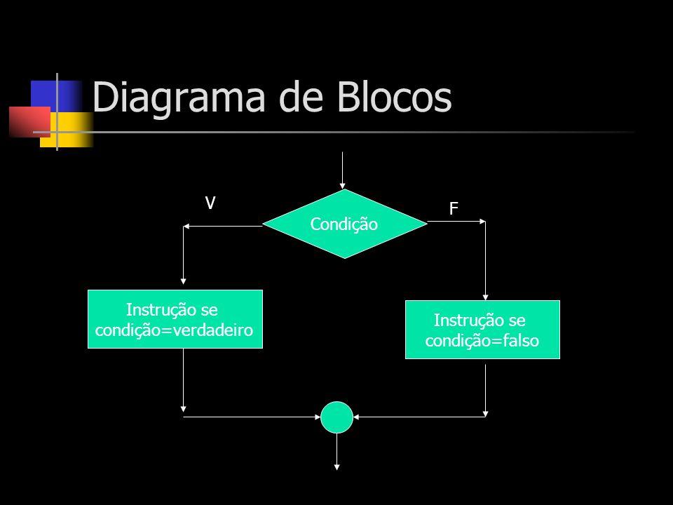 Diagrama de Blocos V F Condição Instrução se condição=verdadeiro