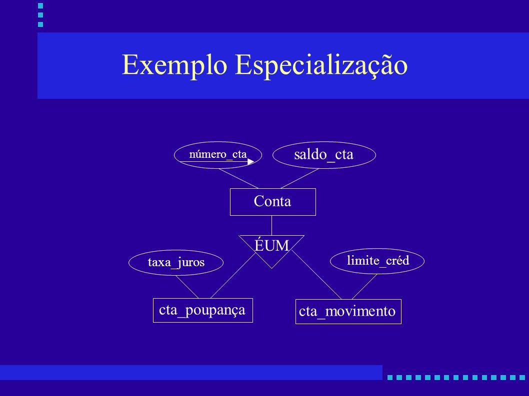Exemplo Especialização