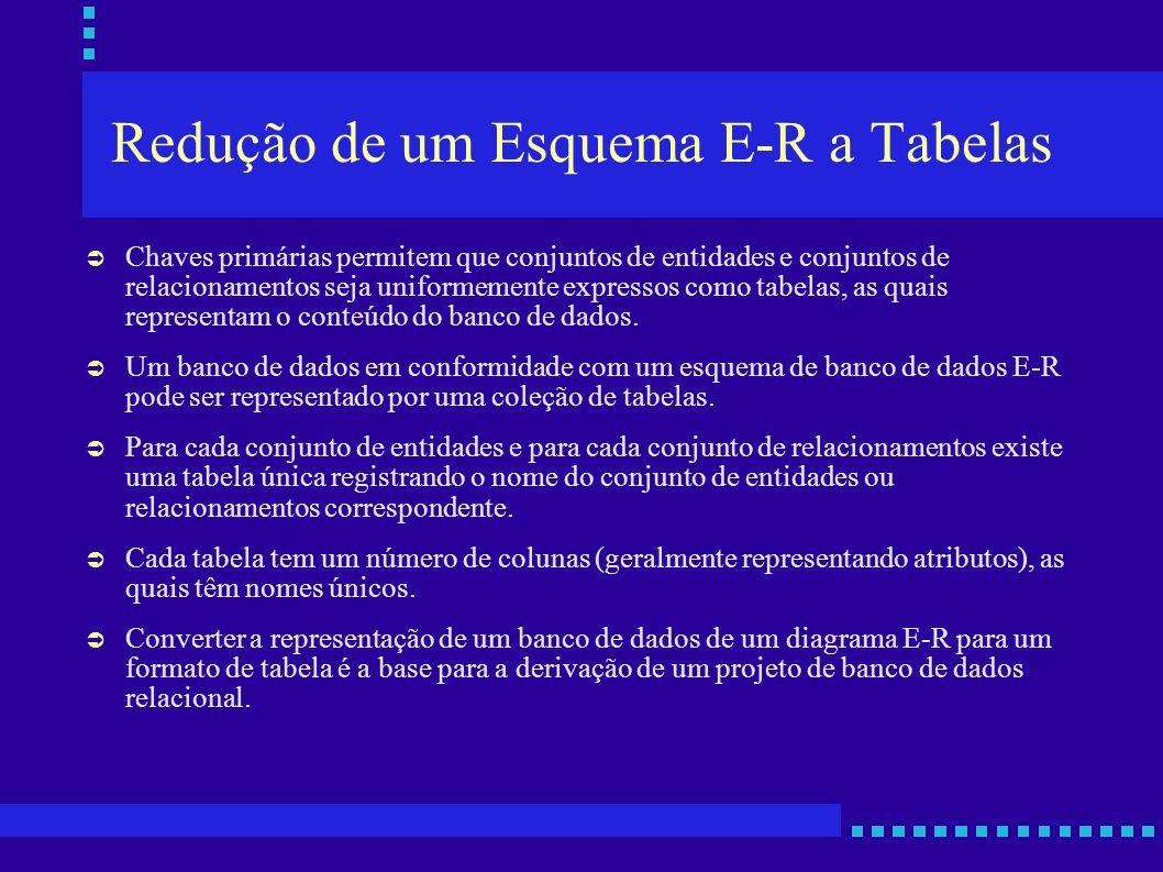 Redução de um Esquema E-R a Tabelas