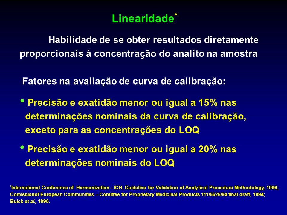 Linearidade*Habilidade de se obter resultados diretamente proporcionais à concentração do analito na amostra.