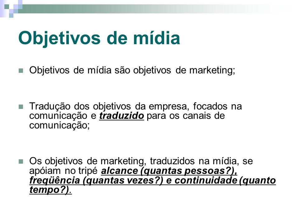Objetivos de mídia Objetivos de mídia são objetivos de marketing;