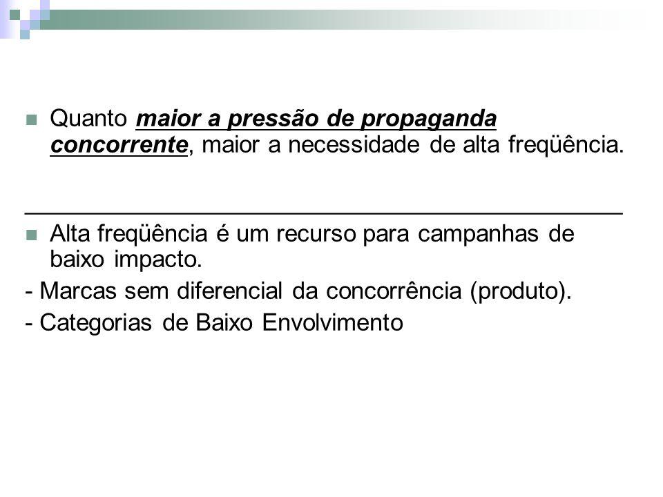 Quanto maior a pressão de propaganda concorrente, maior a necessidade de alta freqüência.