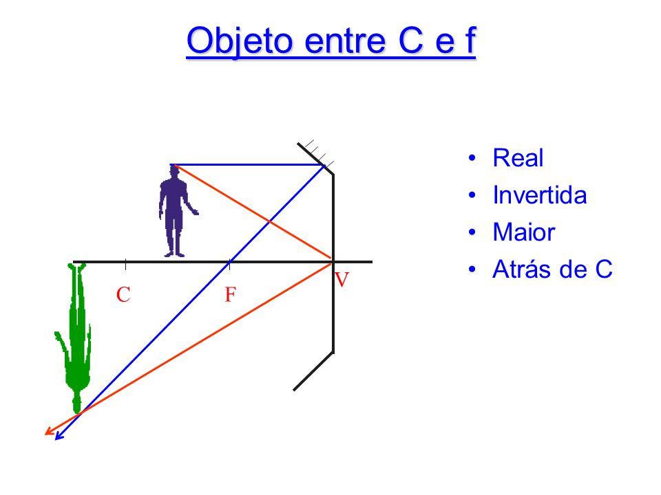 Objeto entre C e f C F V Real Invertida Maior Atrás de C