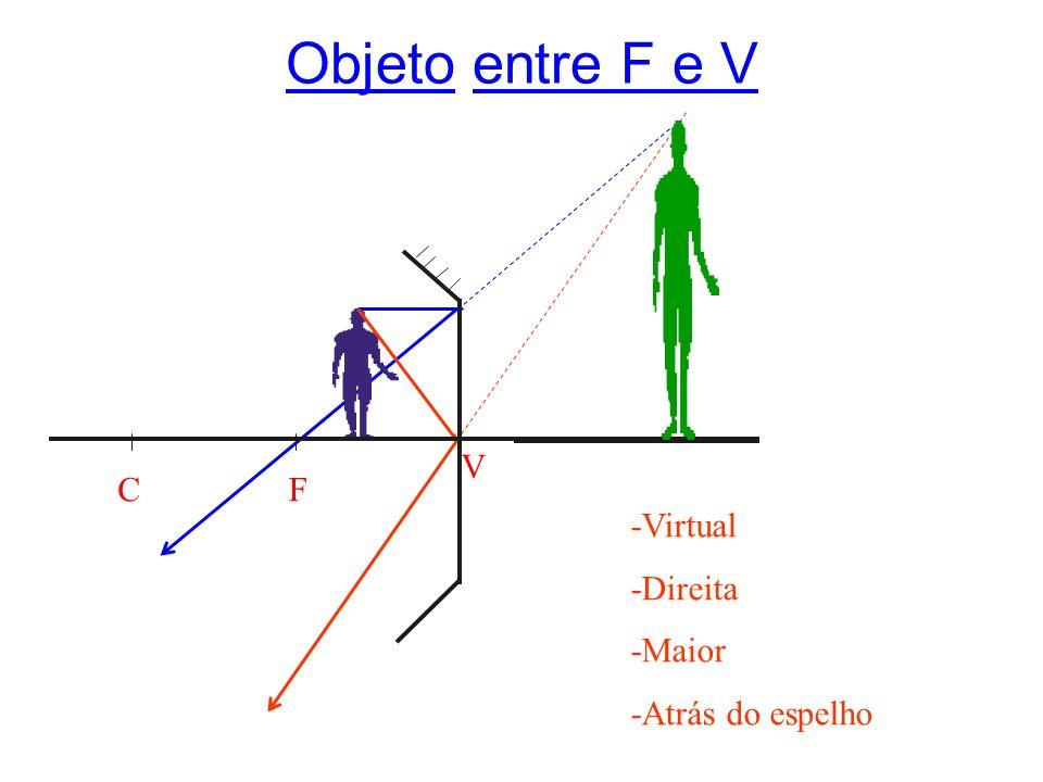Objeto entre F e V C F V -Virtual -Direita -Maior -Atrás do espelho