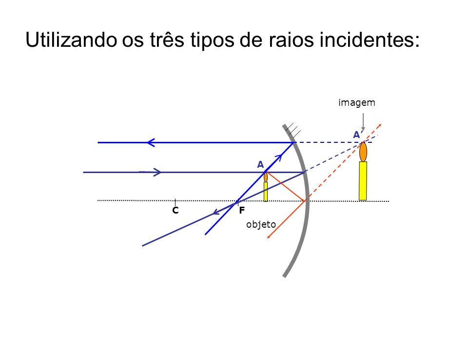 Utilizando os três tipos de raios incidentes:
