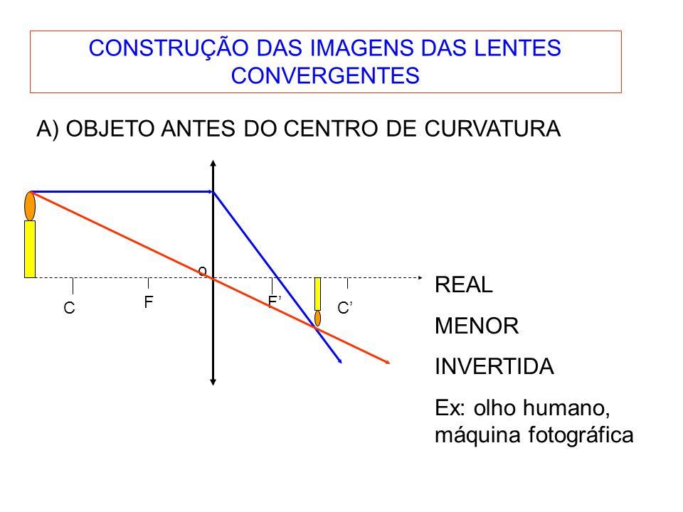 CONSTRUÇÃO DAS IMAGENS DAS LENTES CONVERGENTES