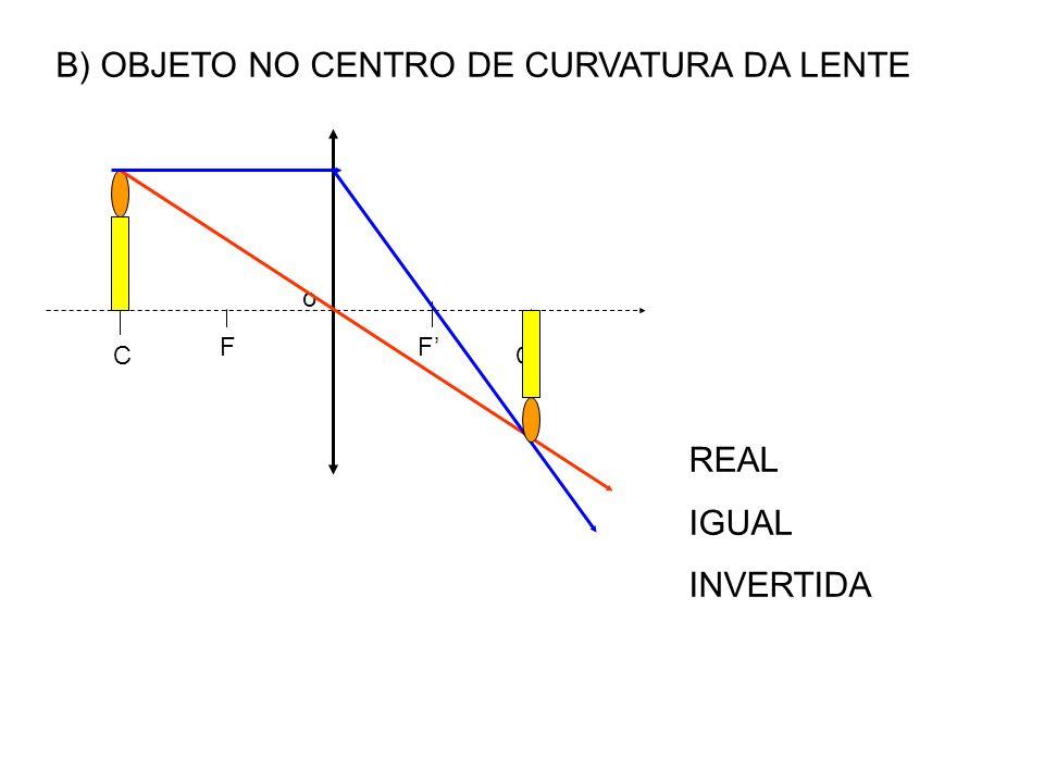 B) OBJETO NO CENTRO DE CURVATURA DA LENTE