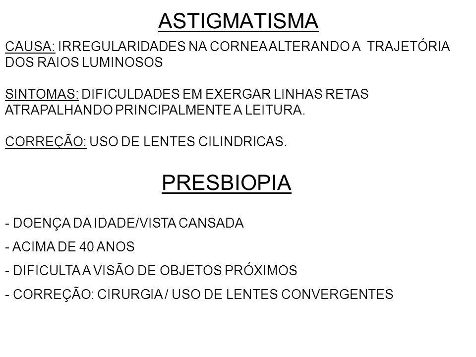 ASTIGMATISMA PRESBIOPIA