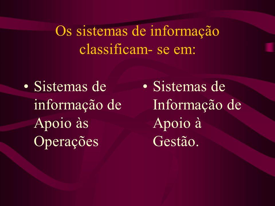 Os sistemas de informação classificam- se em:
