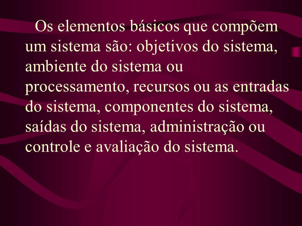 Os elementos básicos que compõem um sistema são: objetivos do sistema, ambiente do sistema ou processamento, recursos ou as entradas do sistema, componentes do sistema, saídas do sistema, administração ou controle e avaliação do sistema.