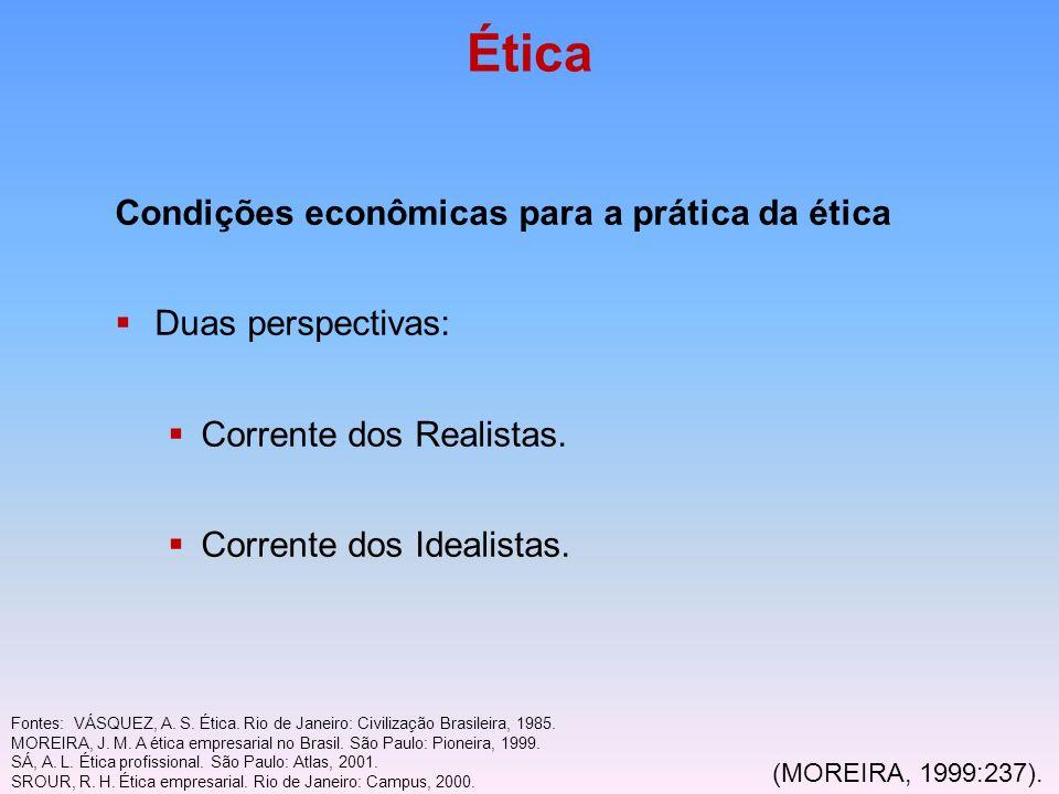 Ética Condições econômicas para a prática da ética Duas perspectivas: