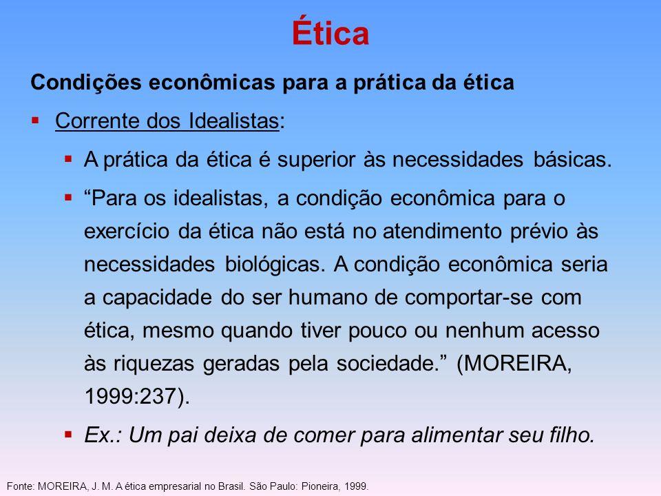 Ética Condições econômicas para a prática da ética
